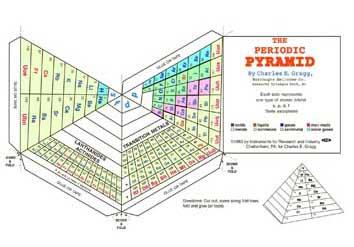 piramide-copia