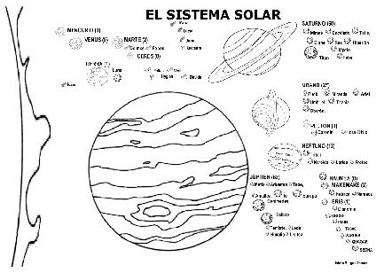 El Sistema Solar Actiludis