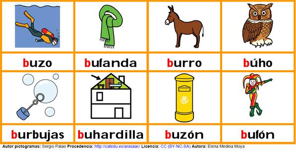 significado de la palabra ramera palabras sinonimas ilustradas