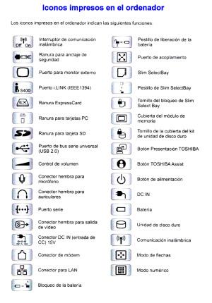Iconos-impresos- en-ordenador-p