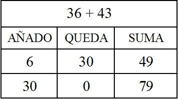 sumas03