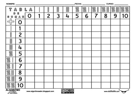 tabla de sumar_alumno-p