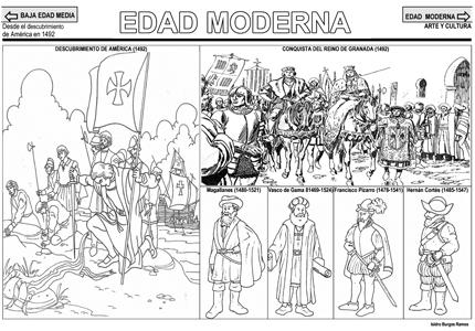 Las Edades de la Historia   Actiludis