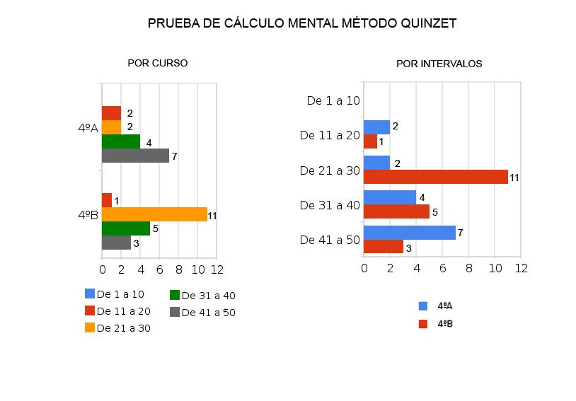 Prueba-cálculo_mental_1