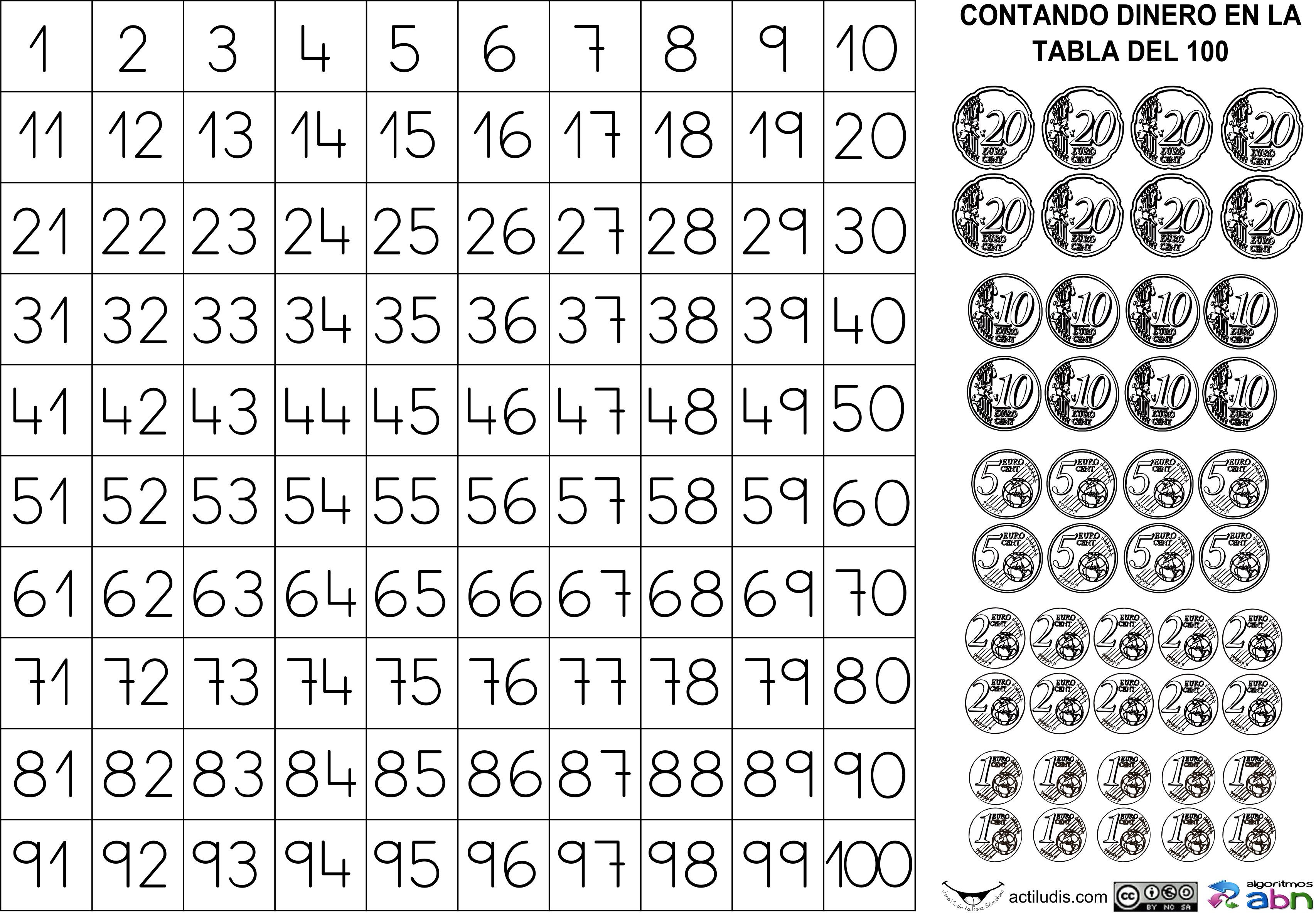 Tabla de numeros del 1 al 100 imagui for Table de 100