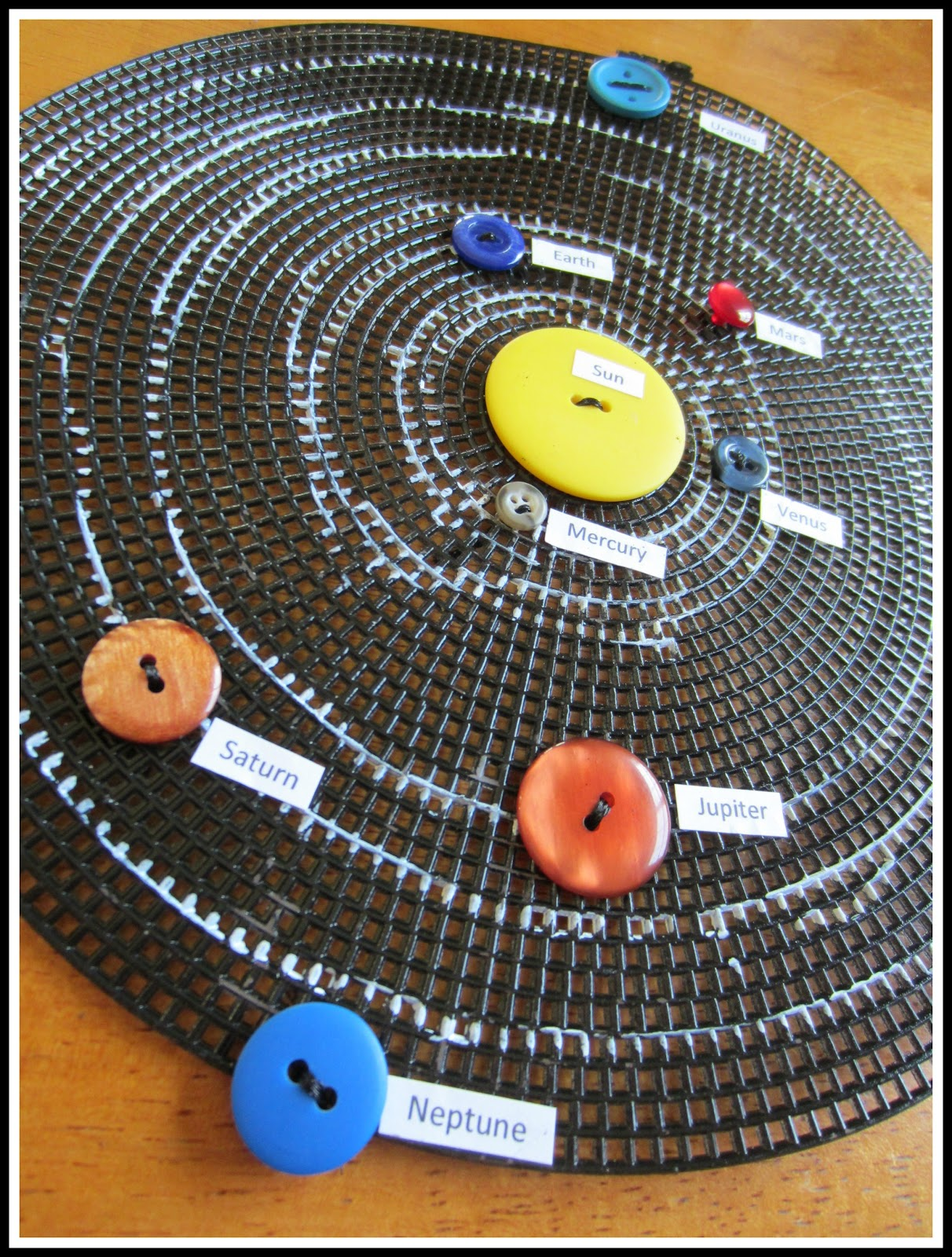 Diy Solar System Project Pics About Space