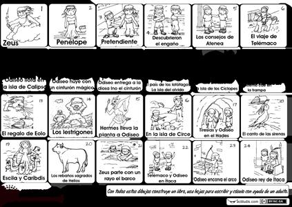 La Odisea de Homero, actividades de lectura y escritura