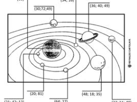 planetas multiplicacion