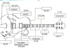 Electric_bass_anatomy