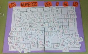 tabla hasta el 99-06