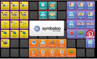 Symbaloo ABN numeración