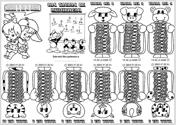 Tablas De Multiplicar Actiludis