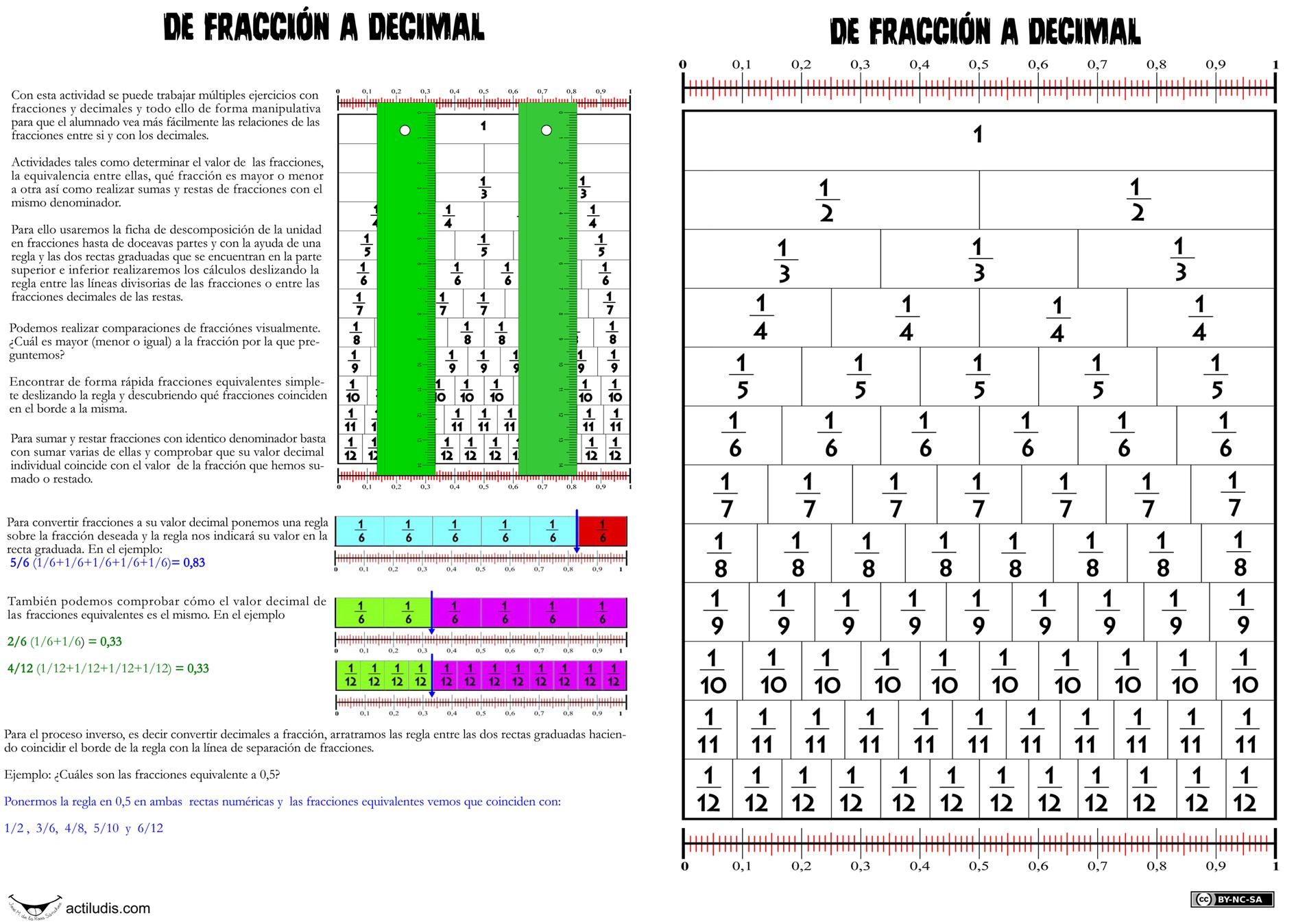 suave y ligero estilo moderno amplia selección Fracciones y decimales - Actiludis