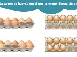Misma cantidad de huevos