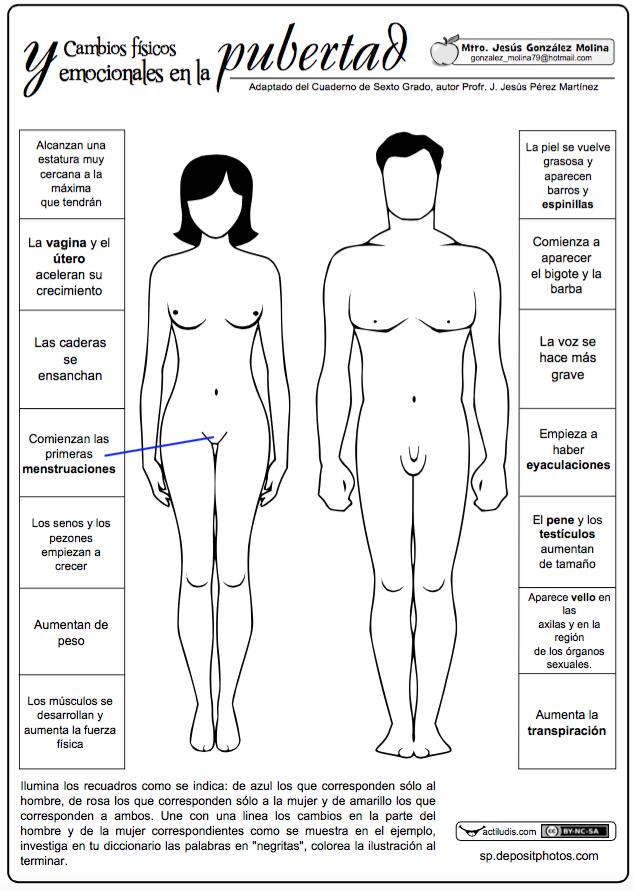 El pie diabético y la eccema